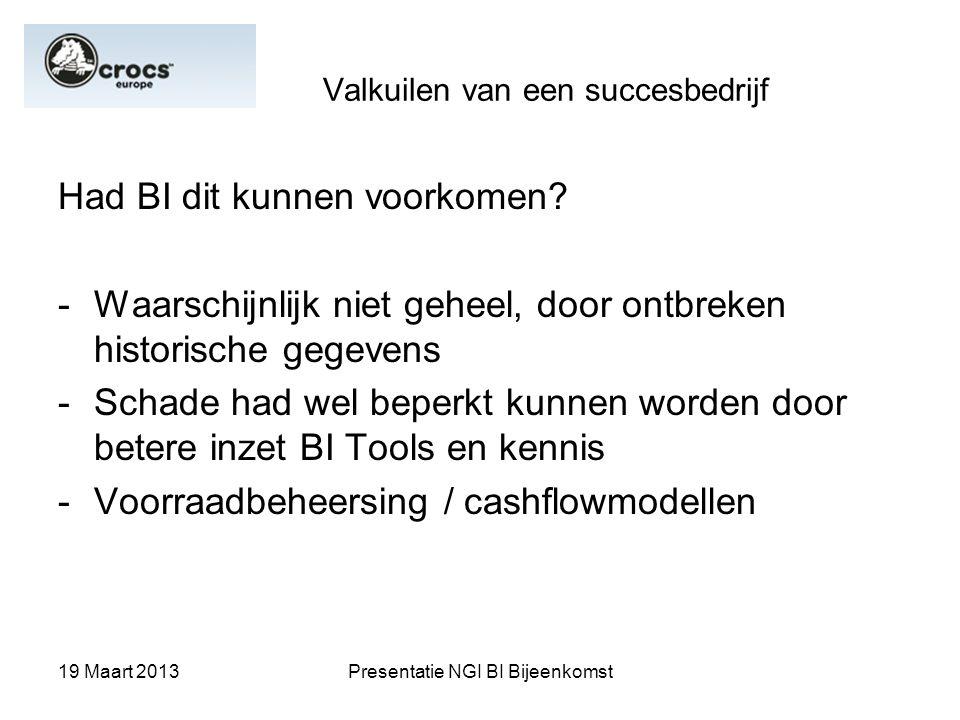 19 Maart 2013Presentatie NGI BI Bijeenkomst Valkuilen van een succesbedrijf Had BI dit kunnen voorkomen? -Waarschijnlijk niet geheel, door ontbreken h