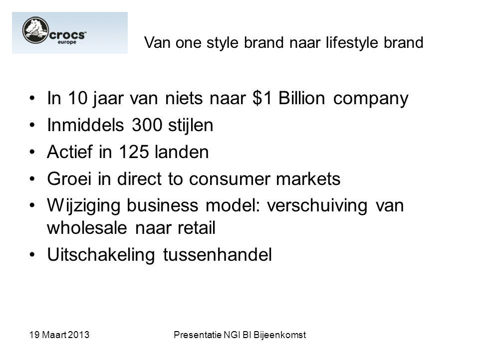19 Maart 2013Presentatie NGI BI Bijeenkomst In 10 jaar van niets naar $1 Billion company Inmiddels 300 stijlen Actief in 125 landen Groei in direct to
