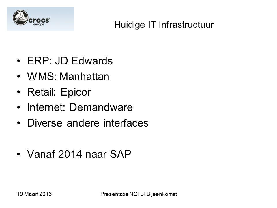 19 Maart 2013Presentatie NGI BI Bijeenkomst ERP: JD Edwards WMS: Manhattan Retail: Epicor Internet: Demandware Diverse andere interfaces Vanaf 2014 na