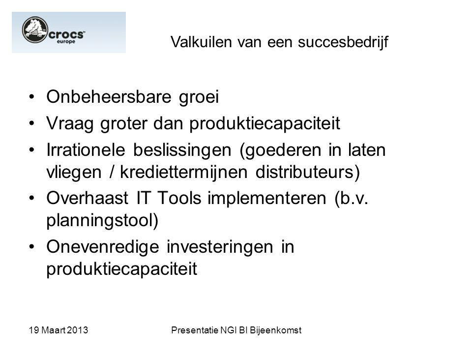 19 Maart 2013Presentatie NGI BI Bijeenkomst Onbeheersbare groei Vraag groter dan produktiecapaciteit Irrationele beslissingen (goederen in laten vlieg