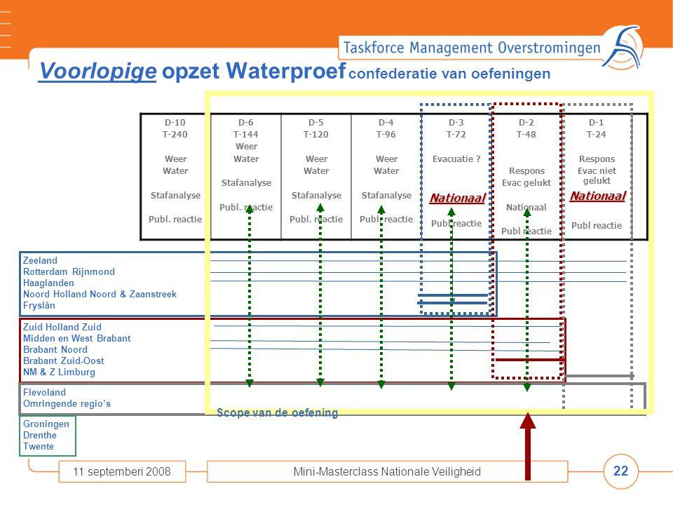 22 11 septemberi 2008Mini-Masterclass Nationale Veiligheid Voorlopige opzet Waterproef confederatie van oefeningen D-10 T-240 Weer Water Stafanalyse P