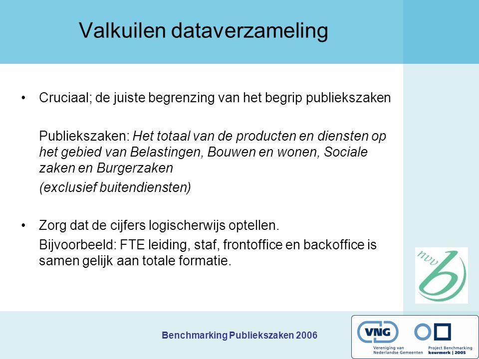 Benchmarking Publiekszaken 2006 Valkuilen dataverzameling Cruciaal; de juiste begrenzing van het begrip publiekszaken Publiekszaken: Het totaal van de