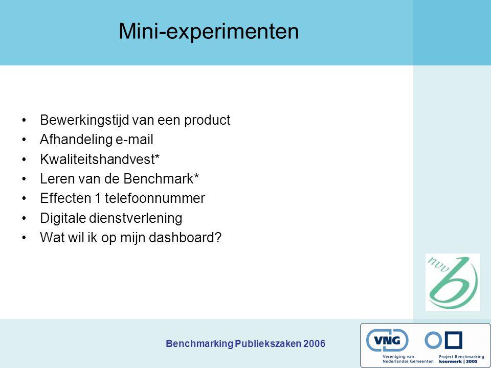Benchmarking Publiekszaken 2006 Mini-experimenten Bewerkingstijd van een product Afhandeling e-mail Kwaliteitshandvest* Leren van de Benchmark* Effect