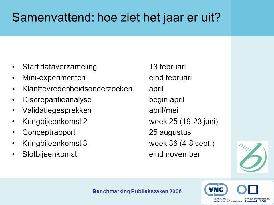 Benchmarking Publiekszaken 2006 Samenvattend: hoe ziet het jaar er uit? Start dataverzameling 13 februari Mini-experimenteneind februari Klanttevreden