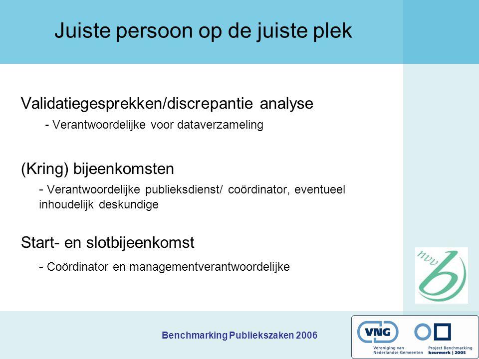 Benchmarking Publiekszaken 2006 Juiste persoon op de juiste plek Validatiegesprekken/discrepantie analyse - Verantwoordelijke voor dataverzameling (Kr