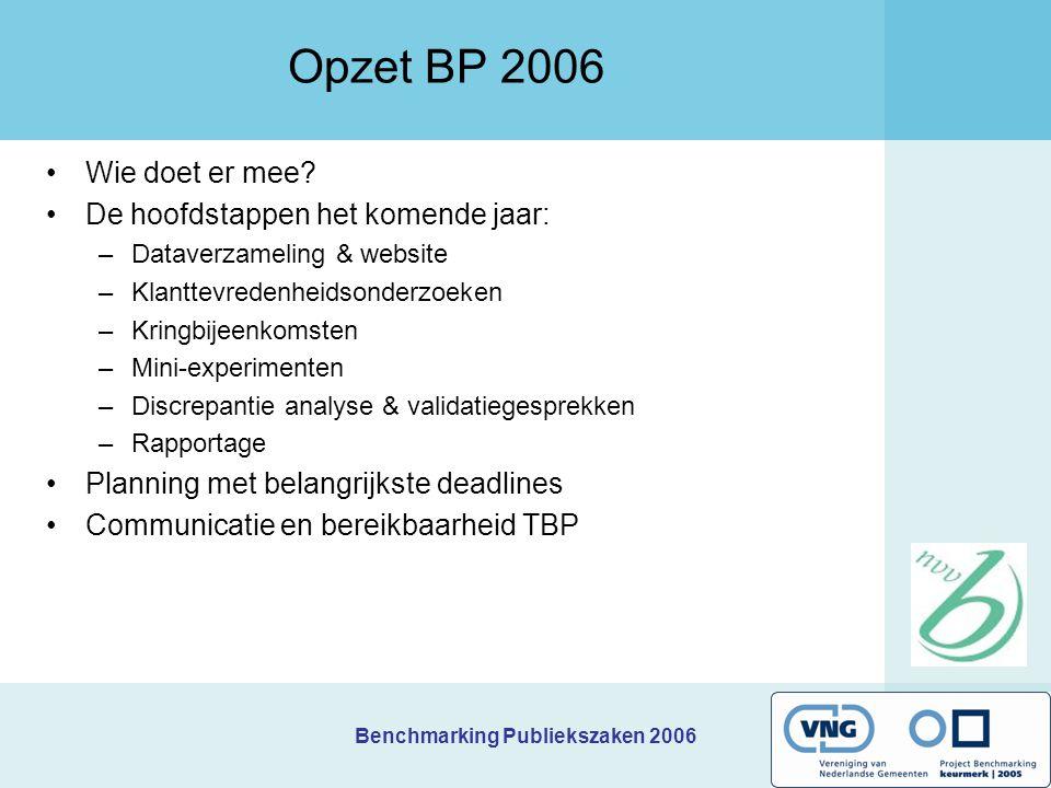 Benchmarking Publiekszaken 2006 Opzet BP 2006 Wie doet er mee? De hoofdstappen het komende jaar: –Dataverzameling & website –Klanttevredenheidsonderzo