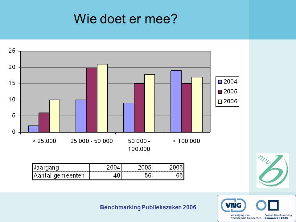 Benchmarking Publiekszaken 2006 Wie doet er mee?