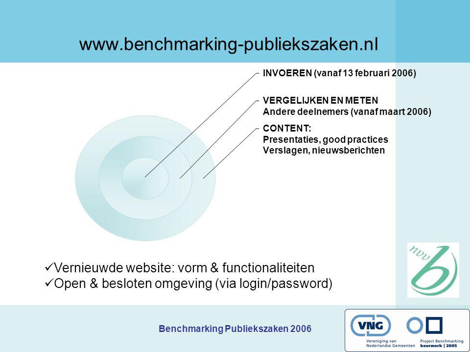 Benchmarking Publiekszaken 2006 www.benchmarking-publiekszaken.nl INVOEREN (vanaf 13 februari 2006) VERGELIJKEN EN METEN Andere deelnemers (vanaf maar