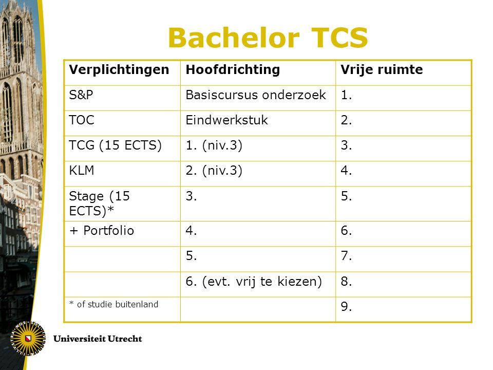 Bachelor TCS VerplichtingenHoofdrichtingVrije ruimte S&PBasiscursus onderzoek1.
