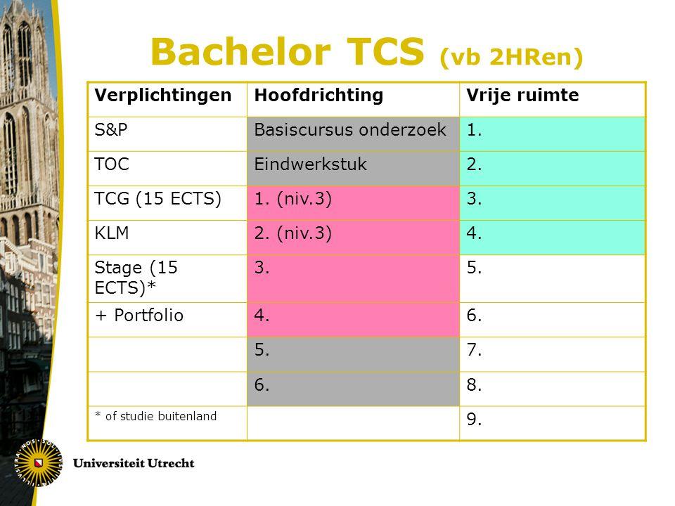 2 Hoofdrichtingen Toelichting op schema: 1 Hoofdrichting: grijze + roze velden (6 cursussen + EW + BCO) 2 Hoofdrichtingen: roze deel > 4 cursussen van de 1e HR + groene deel > 4 cursussen van de 2e HR + grijze deel = 2 mogelijke overlapcursussen van HR 1 én 2 (dus die in beide studieprogramma s voorkomen) + BCO en EW, indien beide HRen hetzelfde wetenschapsterrein beslaan (vb.