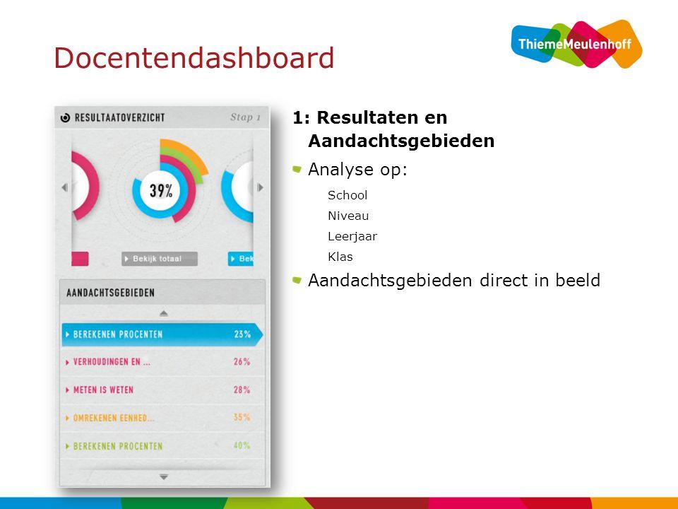 1: Resultaten en Aandachtsgebieden Analyse op: School Niveau Leerjaar Klas Aandachtsgebieden direct in beeld Docentendashboard
