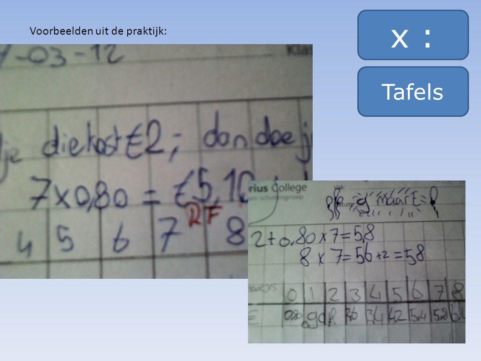 x : Tafels Voorbeelden uit de praktijk: 7 x 0,80 = 5,60