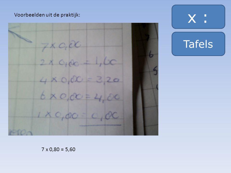 x : Tafels Verschil in aanpak PO - VO