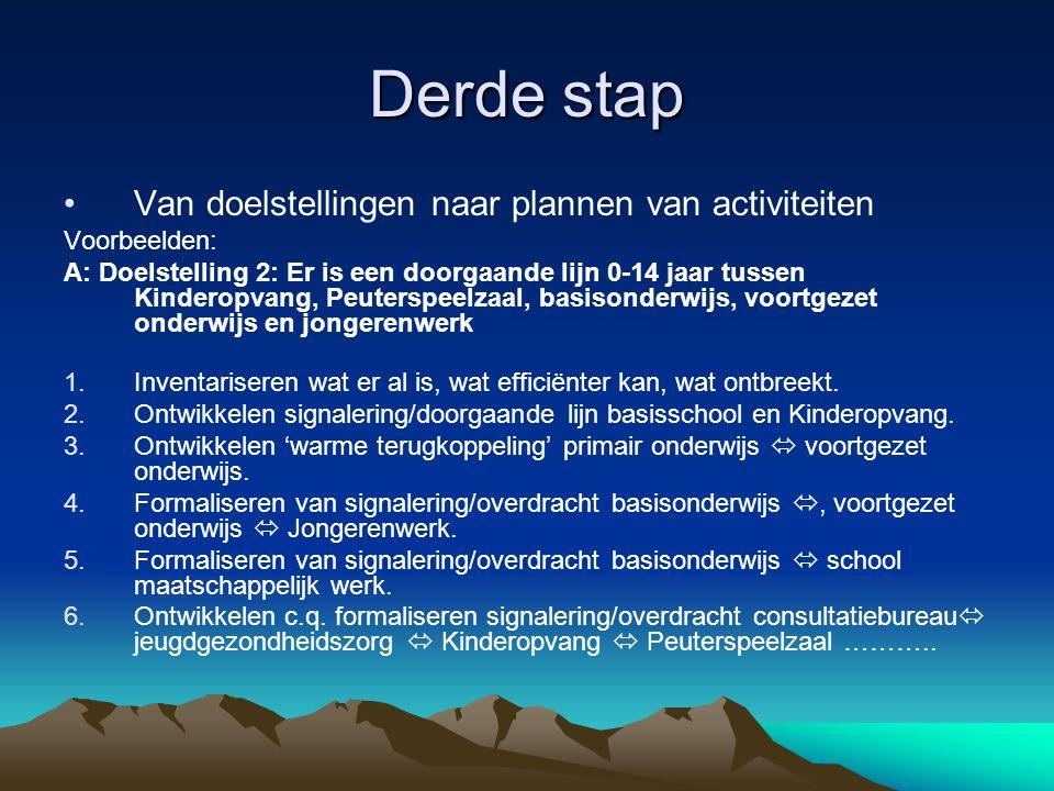 Derde stap Van doelstellingen naar plannen van activiteiten Voorbeelden: A: Doelstelling 2: Er is een doorgaande lijn 0-14 jaar tussen Kinderopvang, P