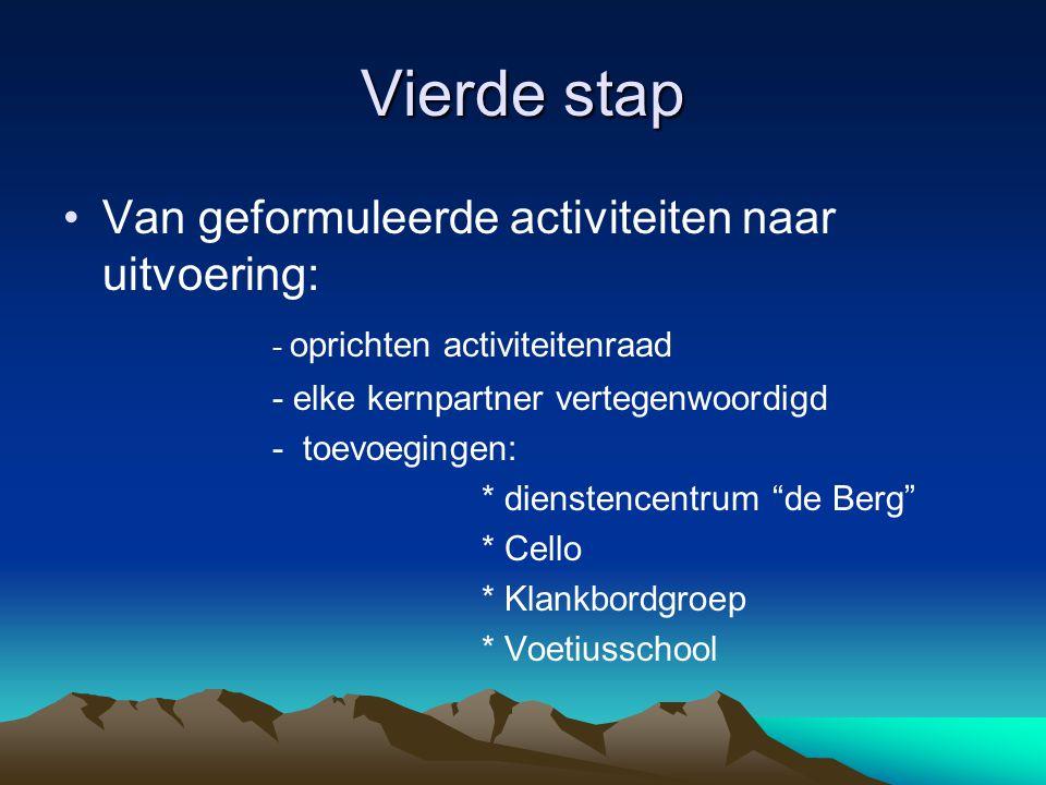 Vierde stap Van geformuleerde activiteiten naar uitvoering: - oprichten activiteitenraad - elke kernpartner vertegenwoordigd - toevoegingen: * dienste
