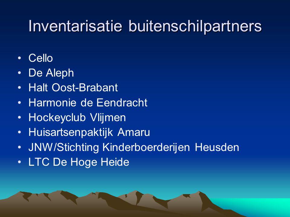 Inventarisatie buitenschilpartners Cello De Aleph Halt Oost-Brabant Harmonie de Eendracht Hockeyclub Vlijmen Huisartsenpaktijk Amaru JNW/Stichting Kin