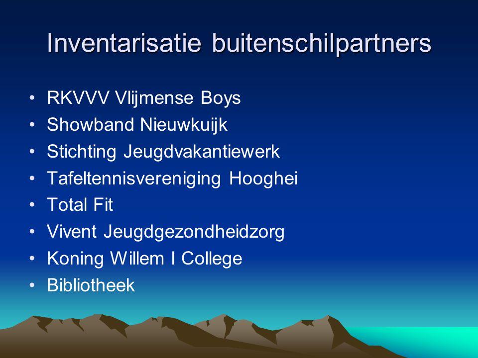 Inventarisatie buitenschilpartners RKVVV Vlijmense Boys Showband Nieuwkuijk Stichting Jeugdvakantiewerk Tafeltennisvereniging Hooghei Total Fit Vivent