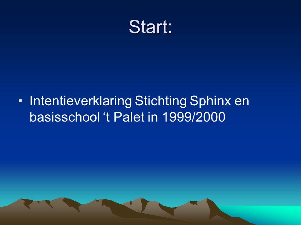 Start: Intentieverklaring Stichting Sphinx en basisschool 't Palet in 1999/2000