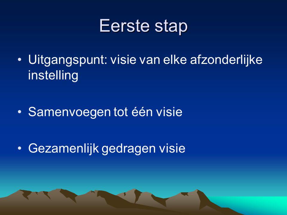 Eerste stap Uitgangspunt: visie van elke afzonderlijke instelling Samenvoegen tot één visie Gezamenlijk gedragen visie