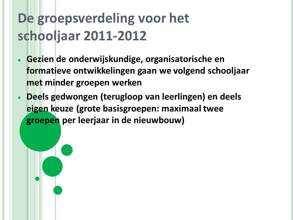 De groepsverdeling voor het schooljaar 2011-2012  Gezien de onderwijskundige, organisatorische en formatieve ontwikkelingen gaan we volgend schooljaa