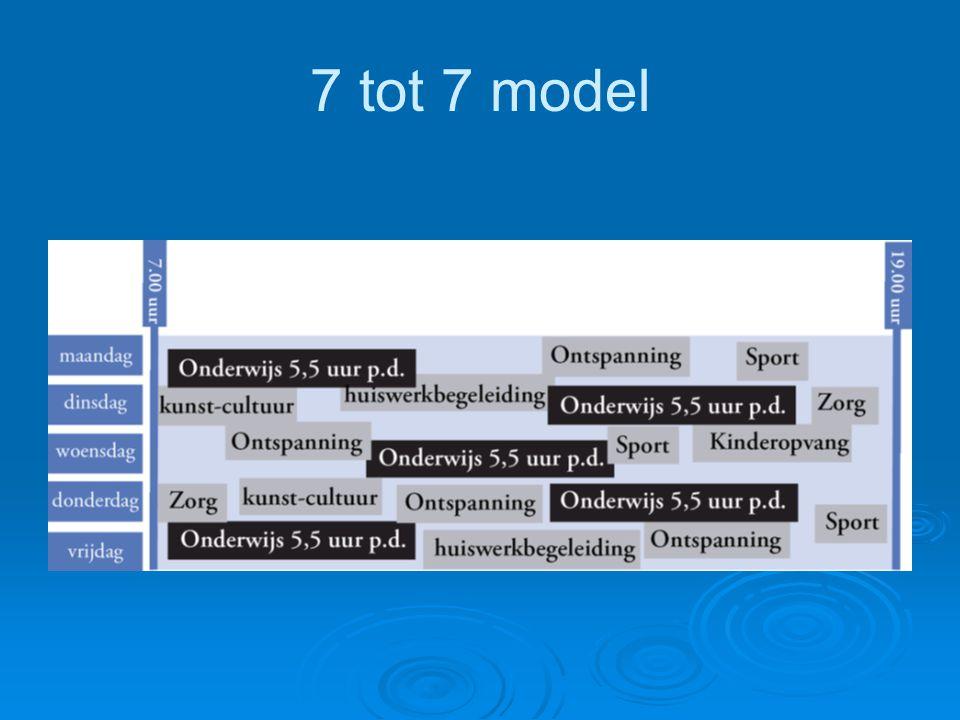 7 tot 7 model