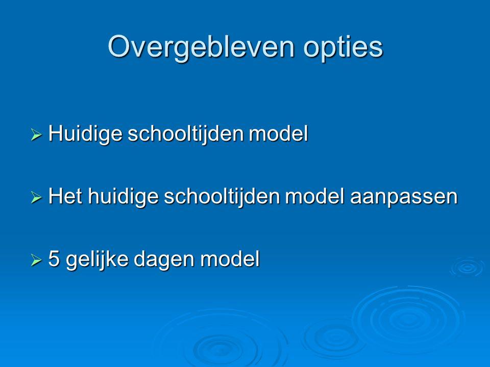 Overgebleven opties  Huidige schooltijden model  Het huidige schooltijden model aanpassen  5 gelijke dagen model