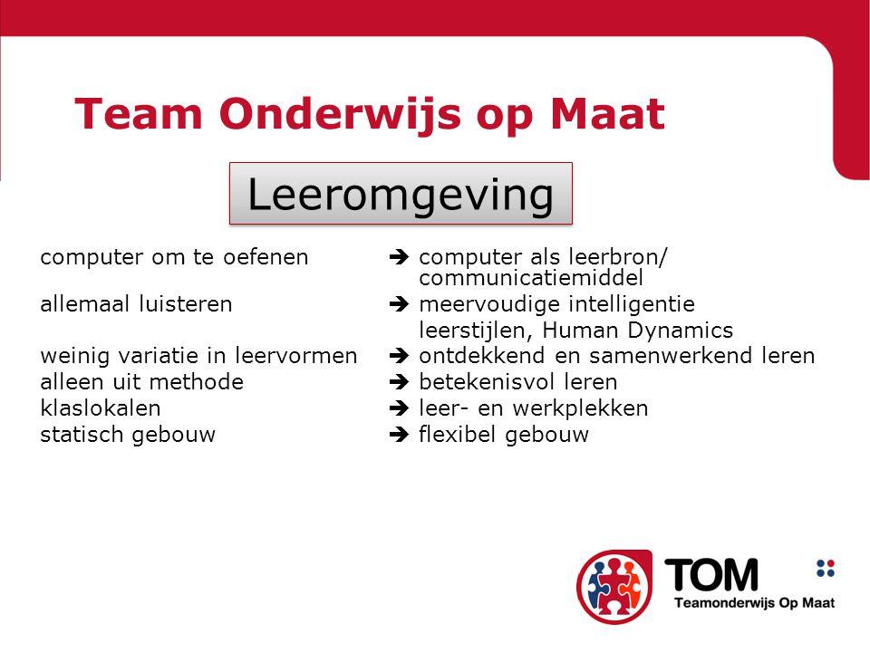 Team Onderwijs op Maat  Kennis hebben van leerlijnen en leerdoelen om de methode los te kunnen laten.