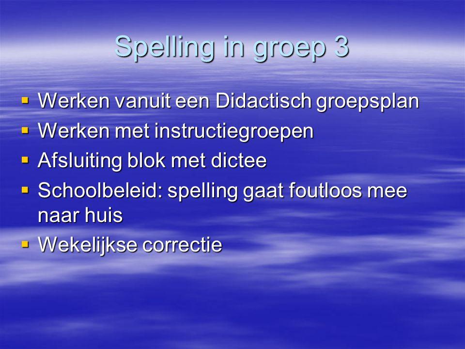 Spelling in groep 3  Werken vanuit een Didactisch groepsplan  Werken met instructiegroepen  Afsluiting blok met dictee  Schoolbeleid: spelling gaa