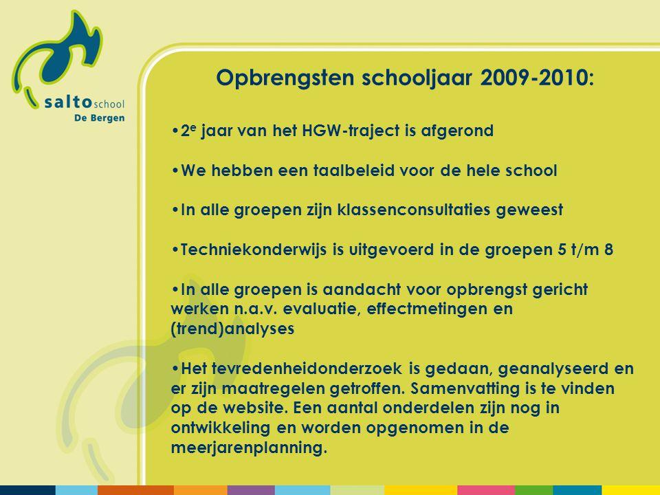 Opbrengsten schooljaar 2009-2010: 2 e jaar van het HGW-traject is afgerond We hebben een taalbeleid voor de hele school In alle groepen zijn klassenco