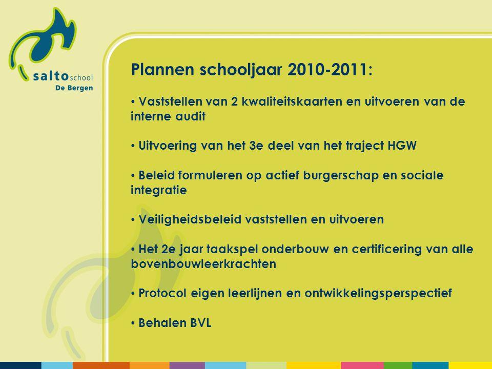 Plannen schooljaar 2010-2011: Vaststellen van 2 kwaliteitskaarten en uitvoeren van de interne audit Uitvoering van het 3e deel van het traject HGW Bel