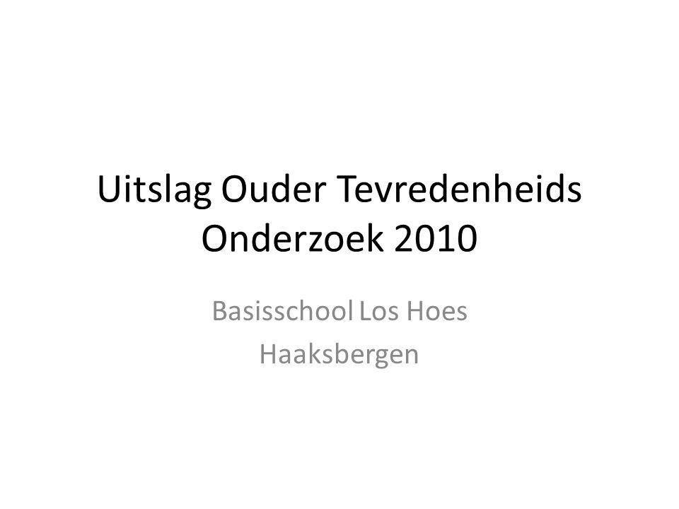 Uitslag Ouder Tevredenheids Onderzoek 2010 Basisschool Los Hoes Haaksbergen