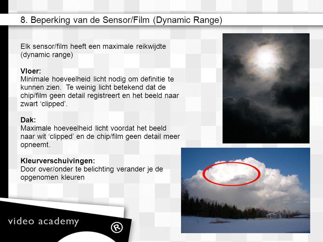 8. Beperking van de Sensor/Film (Dynamic Range) Elk sensor/film heeft een maximale reikwijdte (dynamic range) Vloer: Minimale hoeveelheid licht nodig