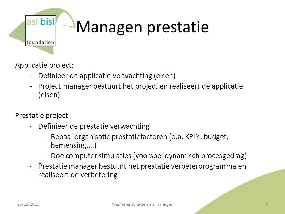 Managen prestatie Applicatie project: ‐Definieer de applicatie verwachting (eisen) ‐Project manager bestuurt het project en realiseert de applicatie (