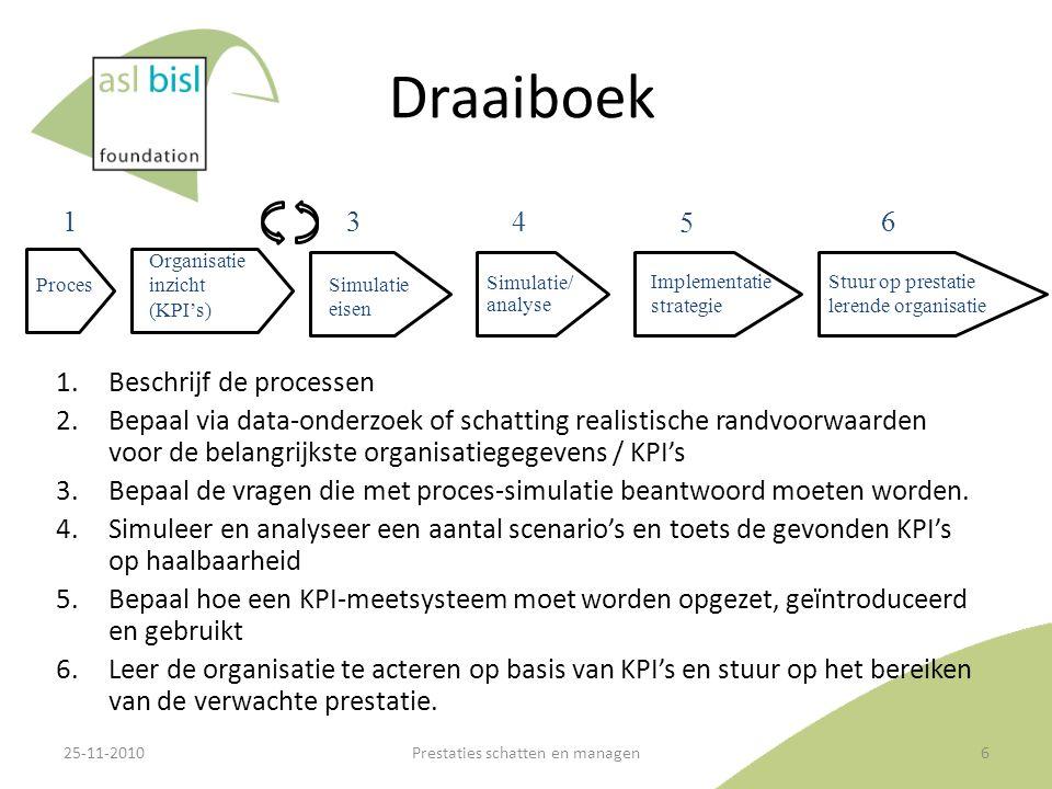 Draaiboek 1.Beschrijf de processen 2.Bepaal via data-onderzoek of schatting realistische randvoorwaarden voor de belangrijkste organisatiegegevens / K