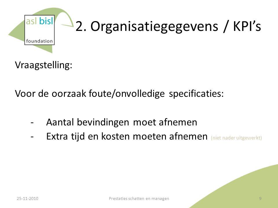 2. Organisatiegegevens / KPI's Vraagstelling: Voor de oorzaak foute/onvolledige specificaties: ‐Aantal bevindingen moet afnemen ‐Extra tijd en kosten