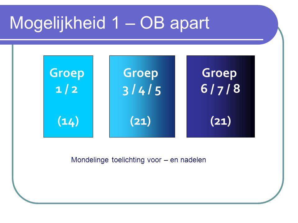 Mogelijkheid 1 – OB apart Groep 1 / 2 (14) Groep 3 / 4 / 5 (21) Groep 6 / 7 / 8 (21) Mondelinge toelichting voor – en nadelen