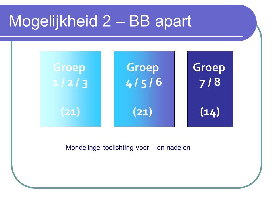 Mogelijkheid 2 – BB apart Groep 1 / 2 / 3 (21) Groep 4 / 5 / 6 (21) Groep 7 / 8 (14) Mondelinge toelichting voor – en nadelen
