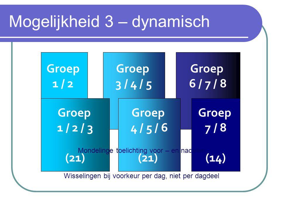 Mogelijkheid 3 – dynamisch Groep 1 / 2 (14) Groep 3 / 4 / 5 (21) Groep 6 / 7 / 8 (21) Groep 4 / 5 / 6 (21) Groep 7 / 8 (14) Groep 1 / 2 / 3 (21) Mondelinge toelichting voor – en nadelen Wisselingen bij voorkeur per dag, niet per dagdeel