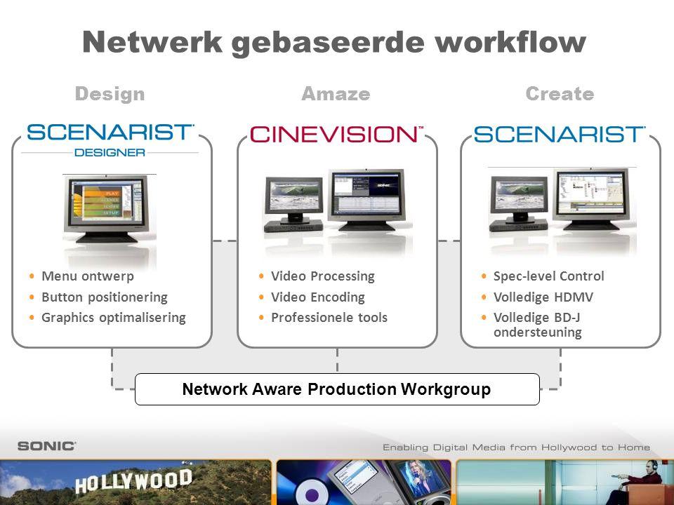 Netwerk gebaseerde workflow Network Aware Production Workgroup Video Processing Video Encoding Professionele tools Spec-level Control Volledige HDMV V