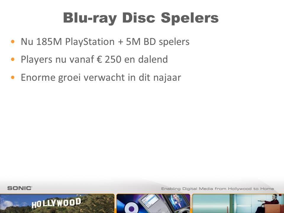 Blu-ray Disc Spelers Nu 185M PlayStation + 5M BD spelers Players nu vanaf € 250 en dalend Enorme groei verwacht in dit najaar