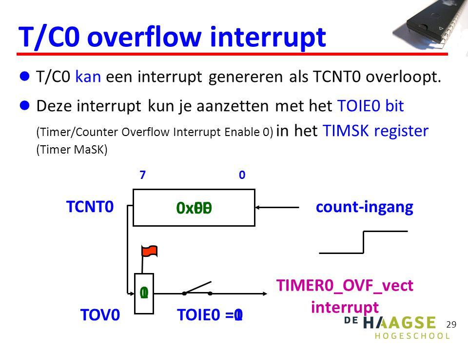 29 10 0xFF =0 =1 T/C0 kan een interrupt genereren als TCNT0 overloopt. Deze interrupt kun je aanzetten met het TOIE0 bit (Timer/Counter Overflow Inter