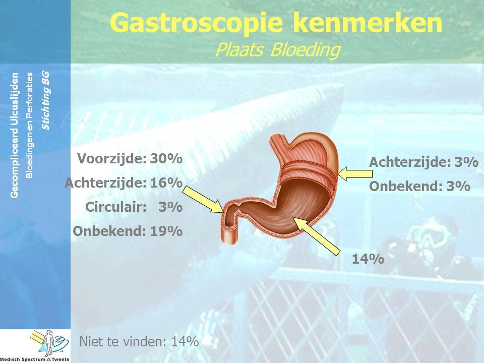 Gecompliceerd Ulcuslijden Bloedingen en Perforaties Stichting BG Gastroscopie kenmerken Plaats Bloeding 14% Voorzijde: 30% Achterzijde: 16% Circulair: