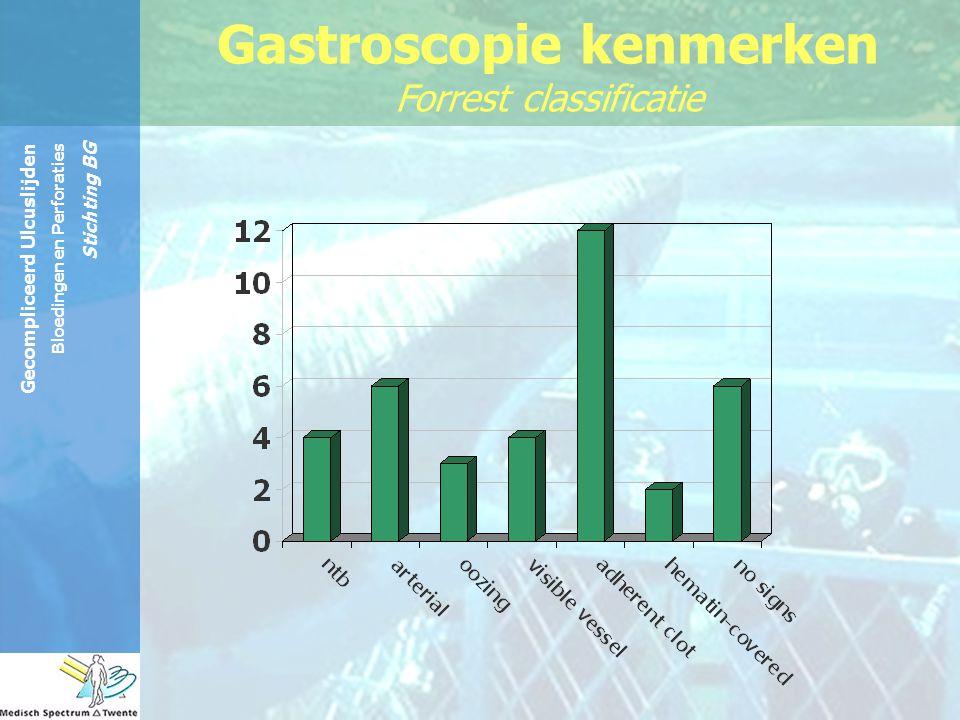 Gecompliceerd Ulcuslijden Bloedingen en Perforaties Stichting BG Gastroscopie kenmerken Forrest classificatie