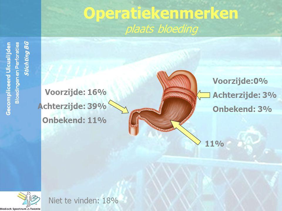 Gecompliceerd Ulcuslijden Bloedingen en Perforaties Stichting BG Operatiekenmerken plaats bloeding 11% Voorzijde: 16% Achterzijde: 39% Onbekend: 11% N