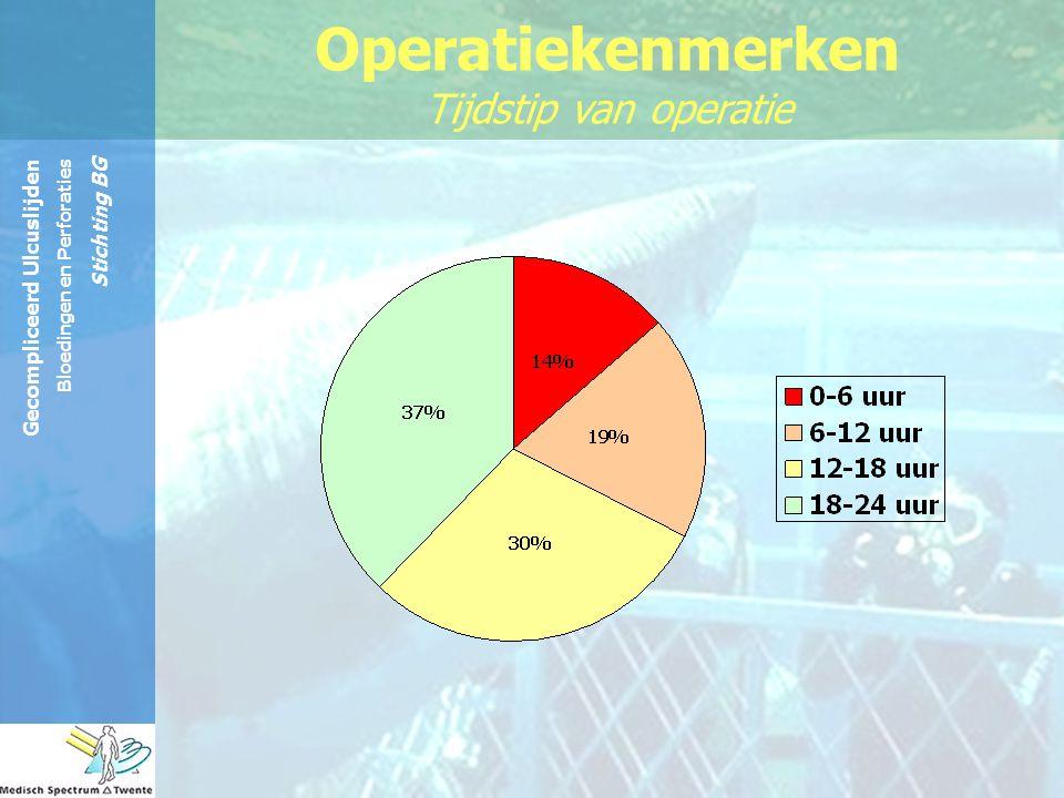 Gecompliceerd Ulcuslijden Bloedingen en Perforaties Stichting BG Operatiekenmerken Tijdstip van operatie