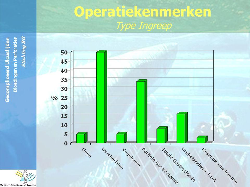 Gecompliceerd Ulcuslijden Bloedingen en Perforaties Stichting BG Operatiekenmerken Type Ingreep