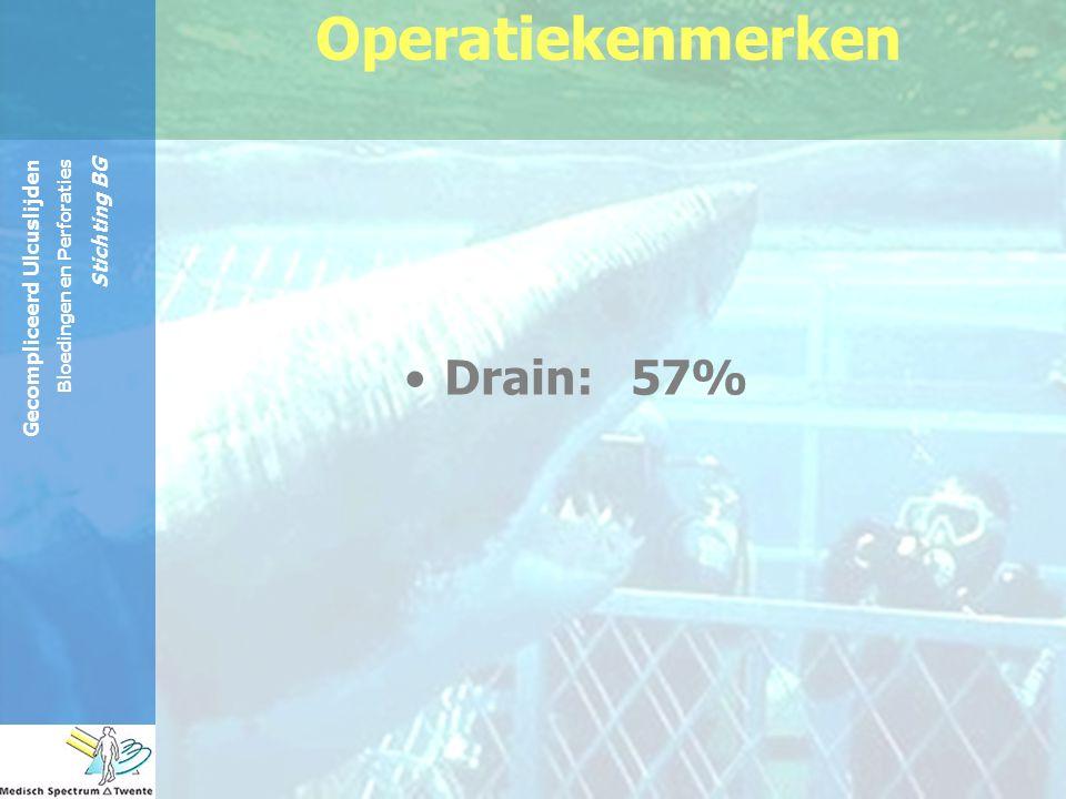 Gecompliceerd Ulcuslijden Bloedingen en Perforaties Stichting BG Drain: 57% Operatiekenmerken