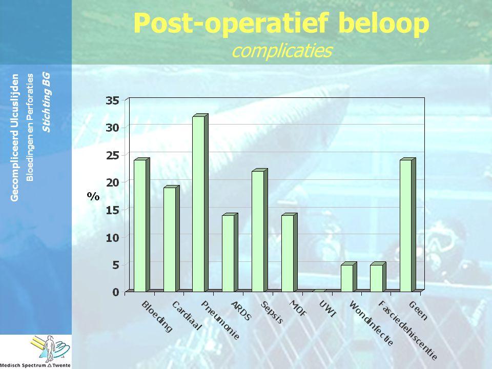 Gecompliceerd Ulcuslijden Bloedingen en Perforaties Stichting BG Post-operatief beloop complicaties