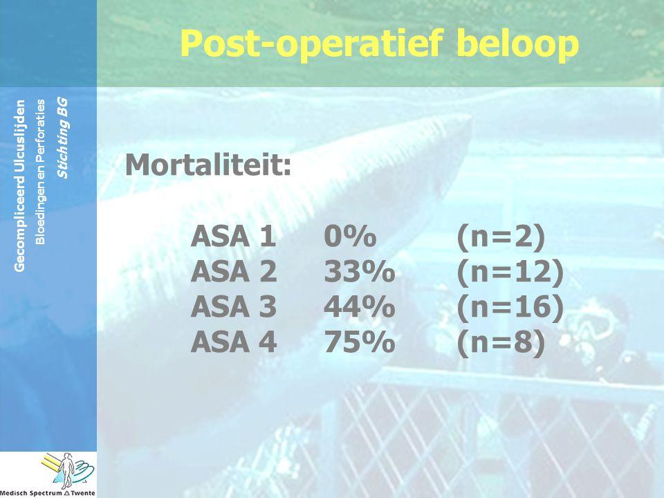 Gecompliceerd Ulcuslijden Bloedingen en Perforaties Stichting BG Post-operatief beloop Mortaliteit: ASA 10%(n=2) ASA 2 33%(n=12) ASA 344%(n=16) ASA 4