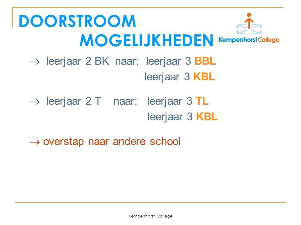 Kempenhorst College DOORSTROOM MOGELIJKHEDEN  leerjaar 2 BK naar: leerjaar 3 BBL leerjaar 3 KBL  leerjaar 2 T naar: leerjaar 3 TL leerjaar 3 KBL  o